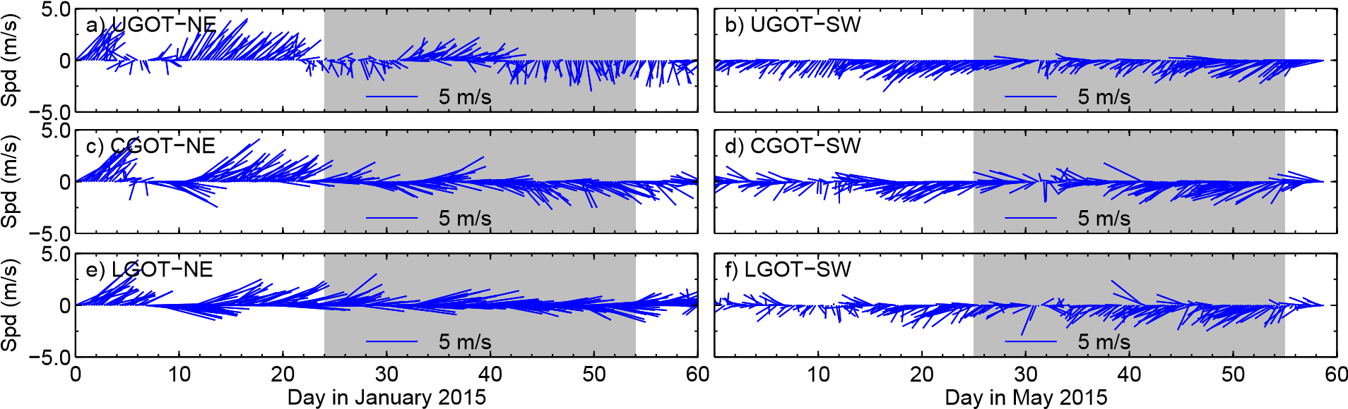 Seasonal Monsoon Variations in Surface Currents in the Gulf of